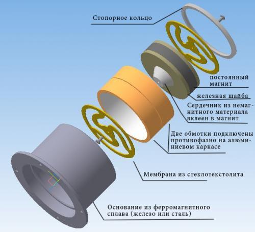 http://www.casemods.ru/galery/11_2011/thumbs/thumb_it_20111102230919.jpg