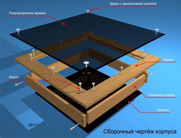 Как сделать светодиодный туннель - Stels-benelli.RU
