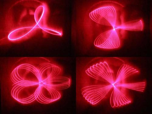Я раскажу Вам как можно сделать лазерное шоу управляемое через порт LPT.  Используется самая простая схема...