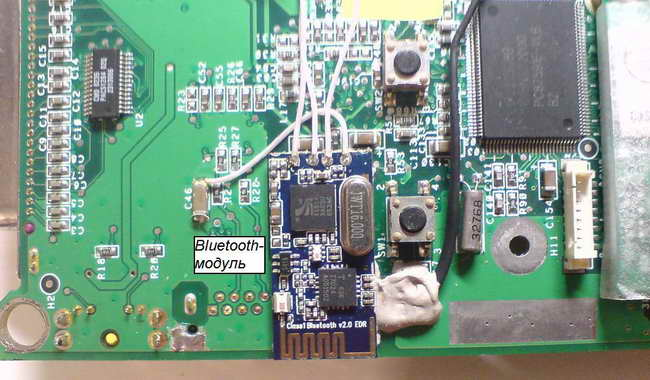 USB-выводов южного моста