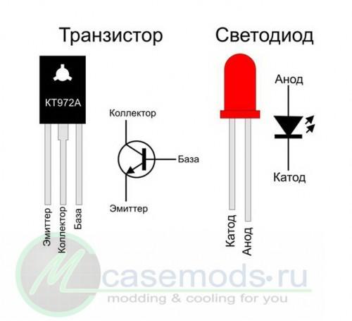 Полевые транзисторыграфические обозначения на электрических схемах